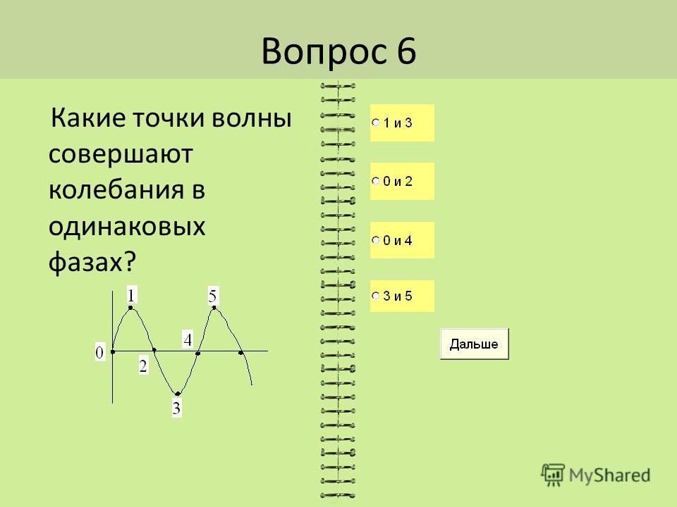 Вопрос 6 Какие точки волны совершают колебания в одинаковых фазах?