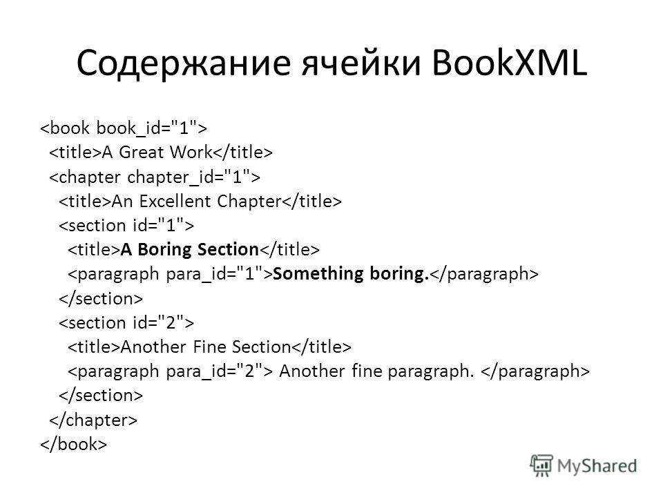 Содержание ячейки BookXML A Great Work An Excellent Chapter A Boring Section Something boring. Another Fine Section Another fine paragraph.