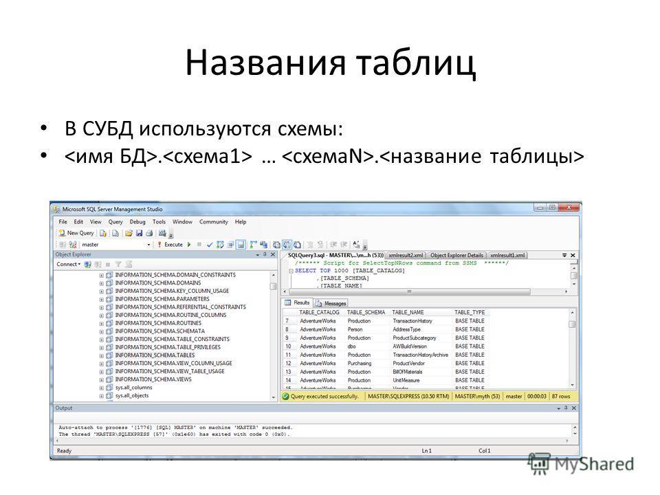 Названия таблиц В СУБД используются схемы:. ….