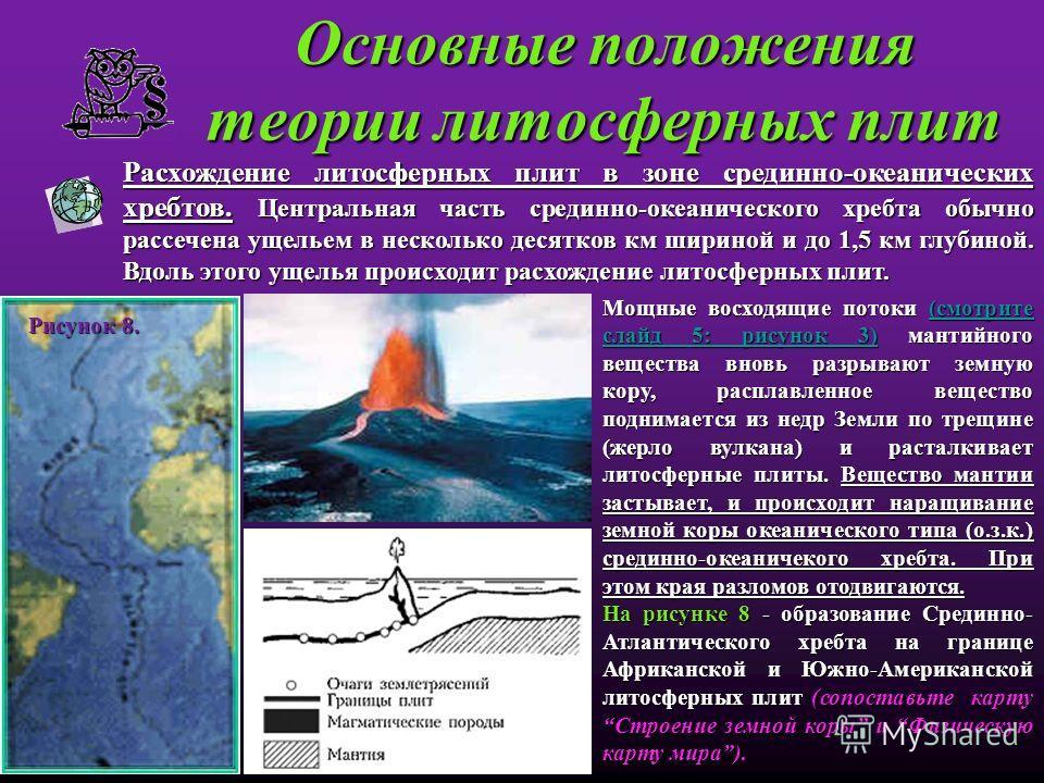 Основные положения теории литосферных плит Расхождение литосферных плит в зоне срединно-океанических хребтов. Центральная часть срединно-океанического хребта обычно рассечена ущельем в несколько десятков км шириной и до 1,5 км глубиной. Вдоль этого у