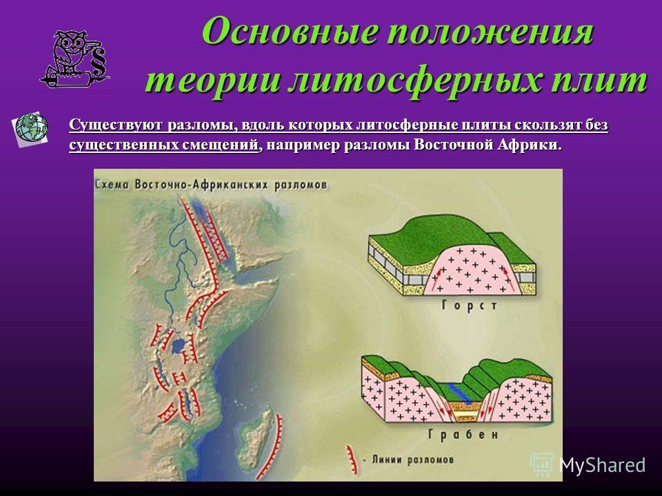 Основные положения теории литосферных плит Существуют разломы, вдоль которых литосферные плиты скользят без существенных смещений, например разломы Восточной Африки.