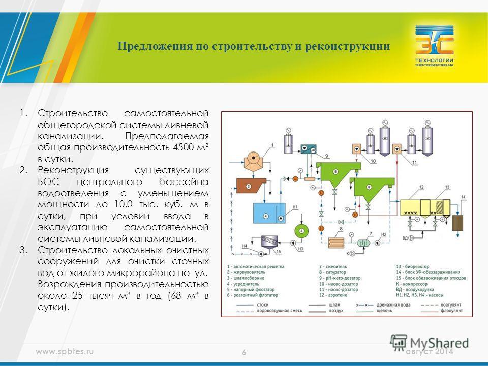 www.spbtes.ru август 2014 6 Предложения по строительству и реконструкции 1. Строительство самостоятельной общегородской системы ливневой канализации. Предполагаемая общая производительность 4500 м³ в сутки. 2. Реконструкция существующих БОС центральн