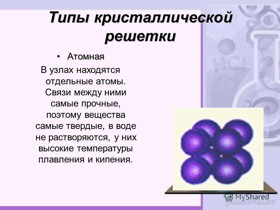 Типы кристаллической решетки Атомная Атомная В узлах находятся отдельные атомы. Связи между ними самые прочные, поэтому вещества самые твердые, в воде не растворяются, у них высокие температуры плавления и кипения.