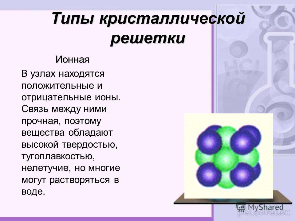 Типы кристаллической решетки Ионная В узлах находятся положительные и отрицательные ионы. Связь между ними прочная, поэтому вещества обладают высокой твердостью, тугоплавкостью, нелетучие, но многие могут растворяться в воде.