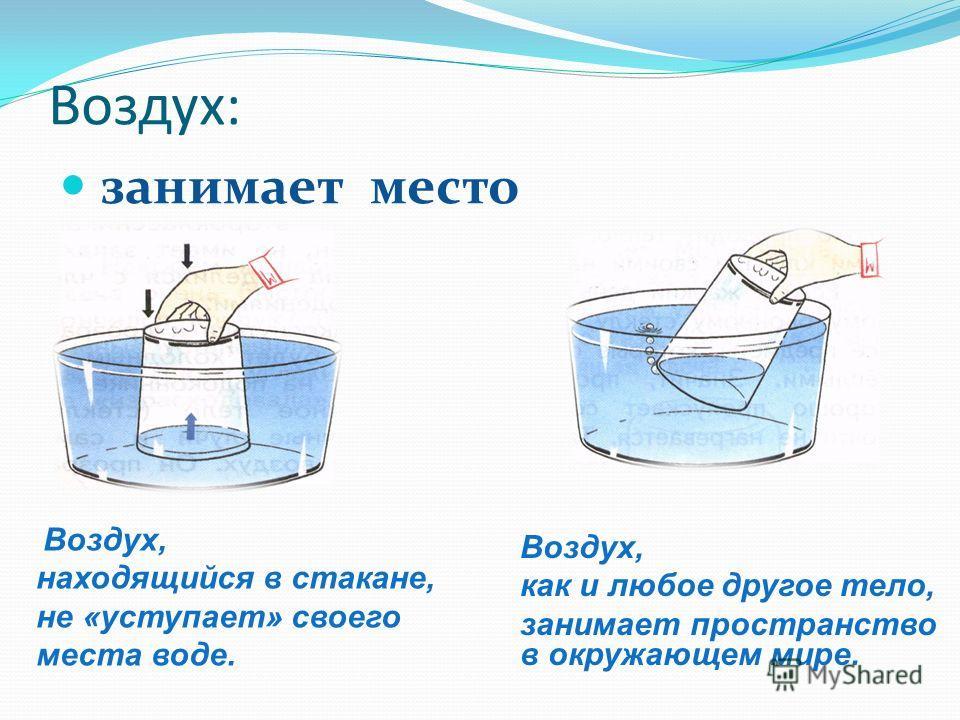 занимает место Воздух, находящийся в стакане, не «уступает» своего места воде. Воздух, как и любое другое тело, занимает пространство в окружающем мире.