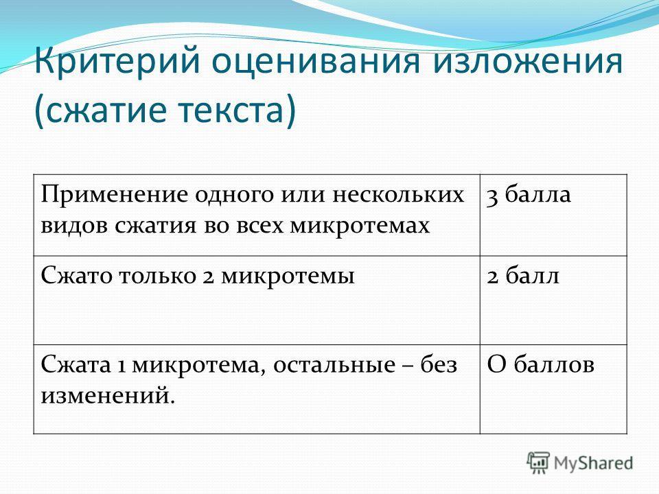Критерий оценивания изложения (сжатие текста) Применение одного или нескольких видов сжатия во всех микротемах 3 балла Сжато только 2 микротемы 2 балл Сжата 1 микротема, остальные – без изменений. О баллов