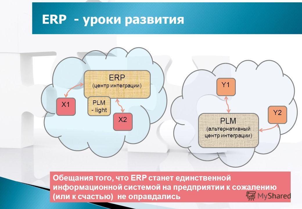 ERP - уроки развития Обещания того, что ERP станет единственной информационной системой на предприятии к сожалению (или к счастью) не оправдались ERP (центр интеграции) PLM (альтернативный центр интеграции) X1 X2 Y1 Y2 PLM - light