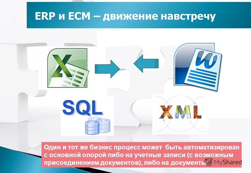 ERP и ECM – движение навстречу Один и тот же бизнес процесс может быть автоматизирован с основной опорой либо на учетные записи (с возможным присоединением документов), либо на документы