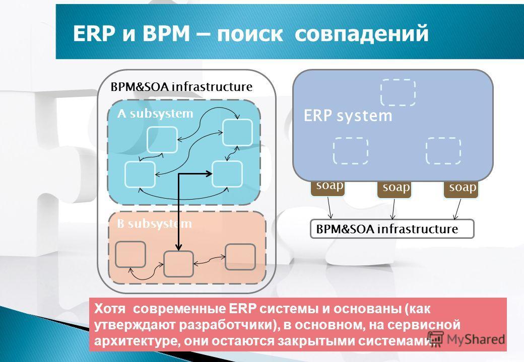 ERP и BPM – поиск совпадений Хотя современные ERP системы и основаны (как утверждают разработчики), в основном, на сервисной архитектуре, они остаются закрытыми системами. BPM&SOA infrastructure A subsystem B subsystem BPM&SOA infrastructure soap ERP