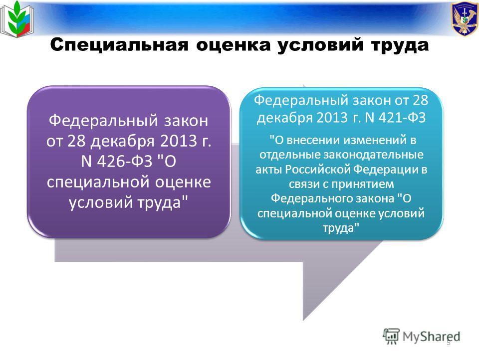 Специальная оценка условий труда Федеральный закон от 28 декабря 2013 г. N 426-ФЗ
