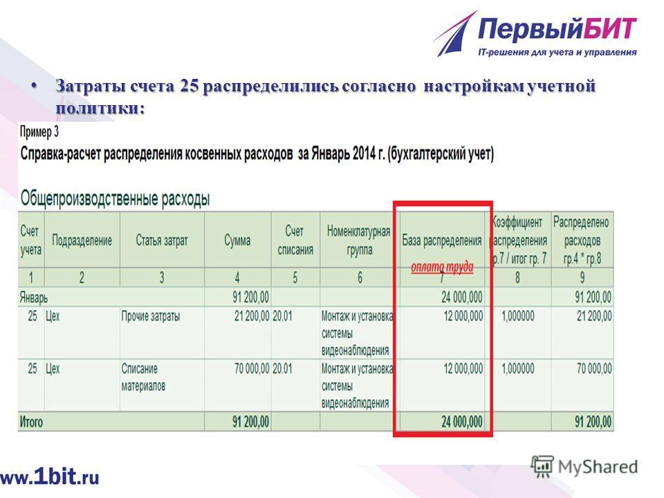 Затраты счета 25 распределились согласно настройкам учетной политики: Затраты счета 25 распределились согласно настройкам учетной политики:
