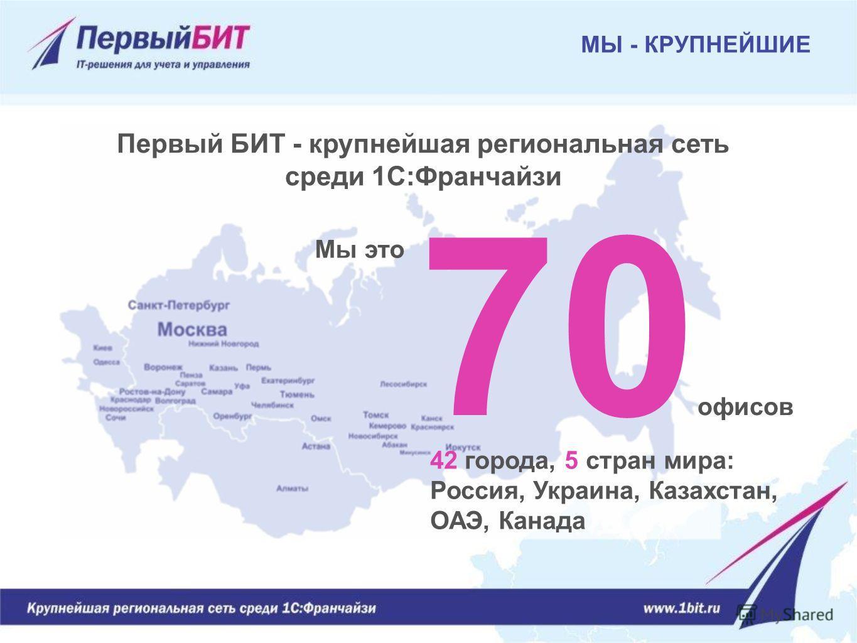 МЫ - КРУПНЕЙШИЕ 42 города, 5 стран мира: Россия, Украина, Казахстан, ОАЭ, Канада 70 офисов Первый БИТ - крупнейшая региональная сеть среди 1С:Франчайзи Мы это