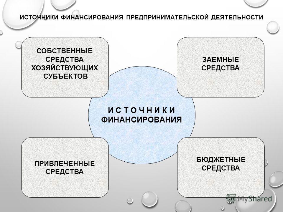 ИСТОЧНИКИ ФИНАНСИРОВАНИЯ ПРЕДПРИНИМАТЕЛЬСКОЙ ДЕЯТЕЛЬНОСТИ И С Т О Ч Н И К И ФИНАНСИРОВАНИЯ СОБСТВЕННЫЕ СРЕДСТВА ХОЗЯЙСТВУЮЩИХ СУБЪЕКТОВ ЗАЕМНЫЕ СРЕДСТВА ПРИВЛЕЧЕННЫЕ СРЕДСТВА БЮДЖЕТНЫЕ СРЕДСТВА