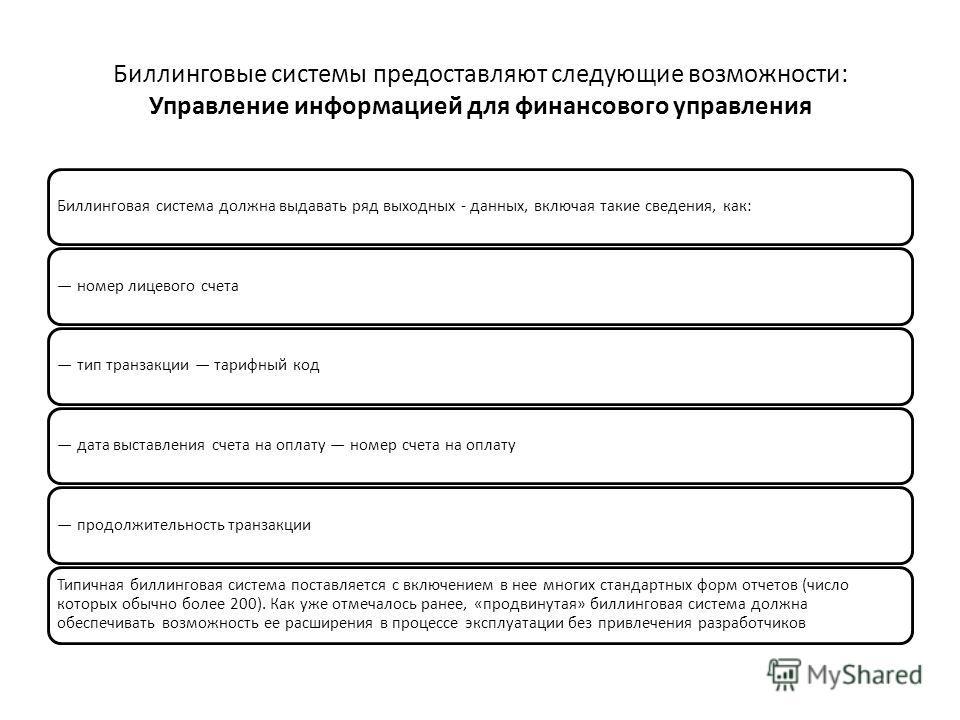 Биллинговые системы предоставляют следующие возможности: Управление информацией для финансового управления Биллинговая система должна выдавать ряд выходных - данных, включая такие сведения, как: номер лицевого счета тип транзакции тарифный код дата в