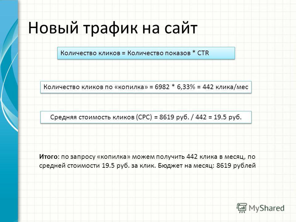 Новый трафик на сайт Количество кликов = Количество показов * CTR Количество кликов по «копилка» = 6982 * 6,33% = 442 клика/мес Средняя стоимость кликов (CPC) = 8619 руб. / 442 = 19.5 руб. Итого: по запросу «копилка» можем получить 442 клика в месяц,