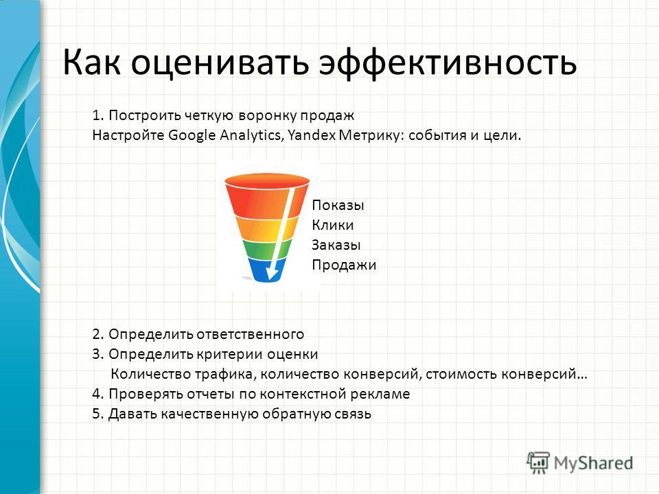 Как оценивать эффективность 1. Построить четкую воронку продаж Настройте Google Analytics, Yandex Метрику: события и цели. Показы Клики Заказы Продажи 2. Определить ответственного 3. Определить критерии оценки Количество трафика, количество конверсий
