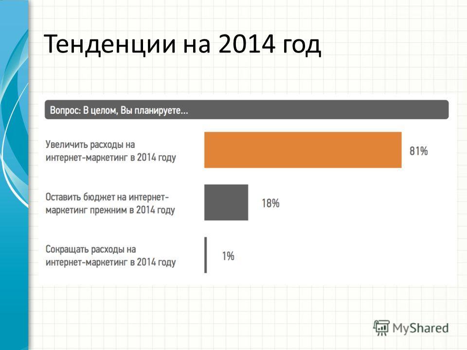 Тенденции на 2014 год