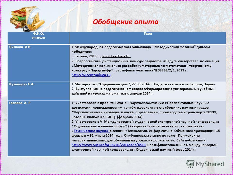Ф.И.О. учителя Тема Биткова И.В.1. Международная педагогическая олимпиада