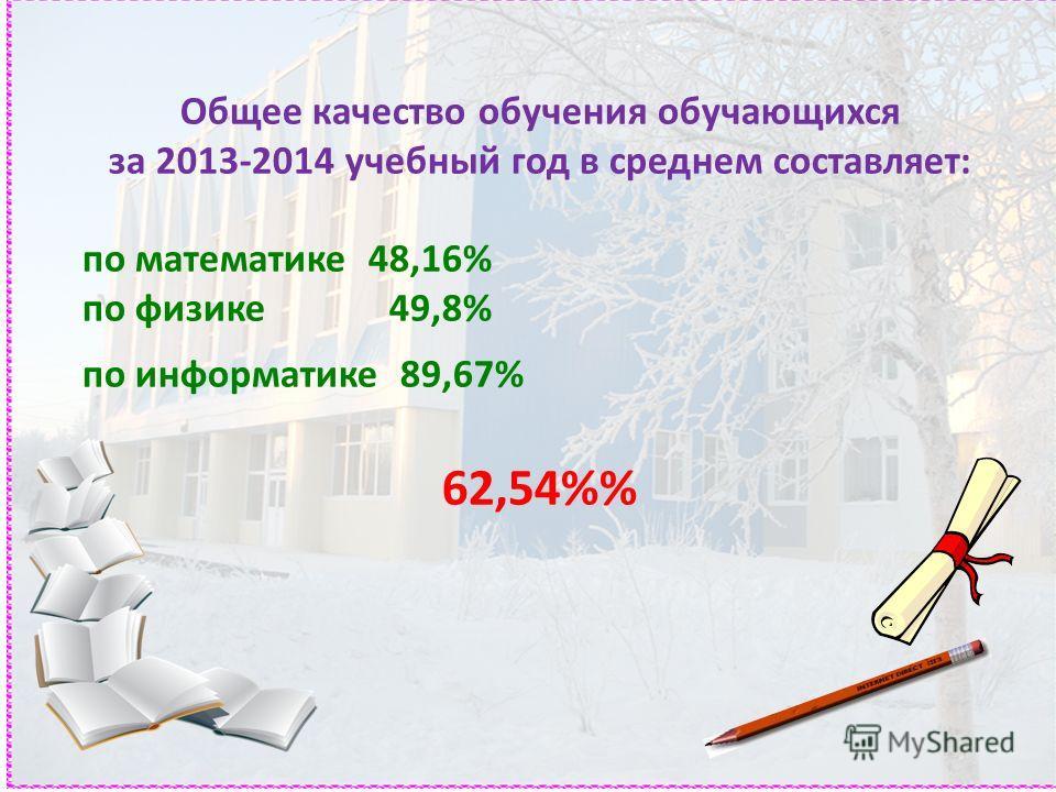 Общее качество обучения обучающихся за 2013-2014 учебный год в среднем составляет: по математике 48,16% по физике 49,8% по информатике 89,67% 62,54%