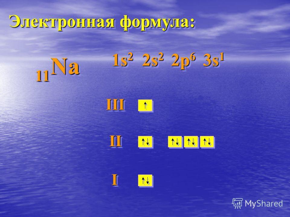 Электронная формула: 1s 2 2s 2 2p 6 3s 1 11 Na IIIIII IIII II