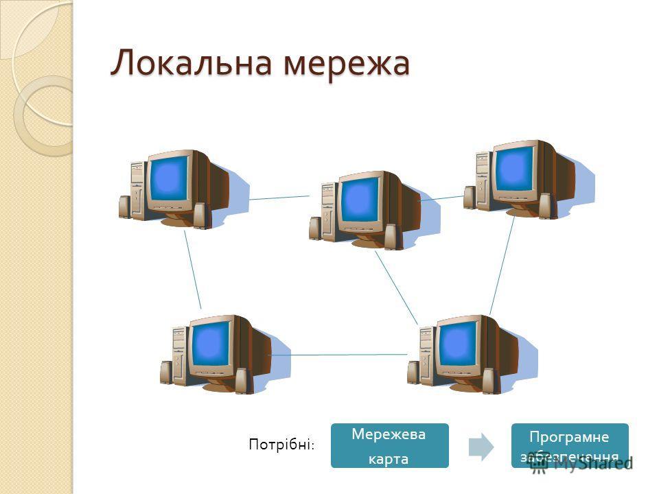 Локальна мережа Програмне забезпечення Мережева карта Потрібні :