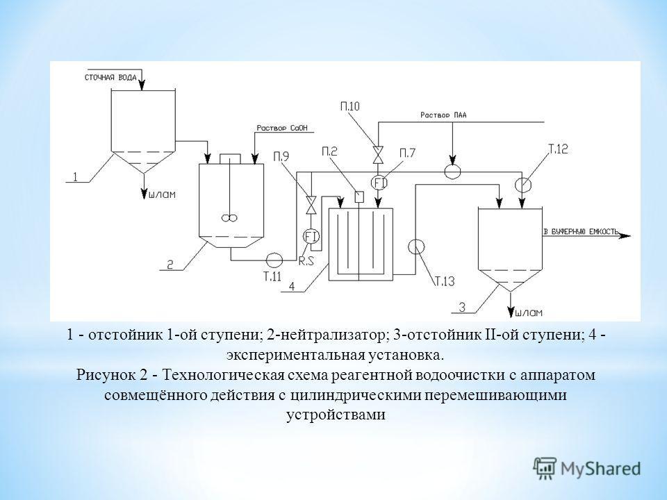1 - отстойник 1-ой ступени; 2-нейтрализатор; 3-отстойник II-ой ступени; 4 - экспериментальная установка. Рисунок 2 - Технологическая схема реагентной водоочистки с аппаратом совмещённого действия с цилиндрическими перемешивающими устройствами