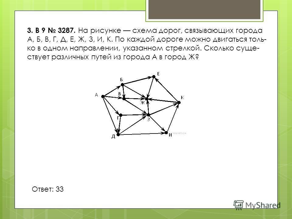 3. B 9 3287. На рисунке схема дорог, связывающих города А, Б, В, Г, Д, Е, Ж, З, И, К. По каждой дороге можно двигаться толь ко в одном направлении, указанном стрелкой. Сколько суще ствует различных путей из города А в горо