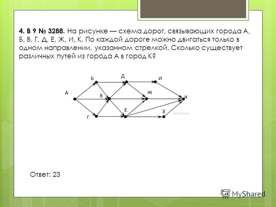 4. B 9 3288. На рисунке схема дорог, связывающих города А, Б, В, Г, Д, Е, Ж, И, К. По каждой дороге можно двигаться только в одном направлении, указанном стрелкой. Сколько существует различных путей из города А в город К?