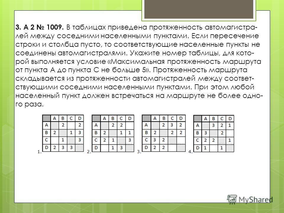 3. A 2 1009. В таблицах приведена протяженность автомагистра лей между соседними населенными пунктами. Если пересечение строки и столбца пусто, то соответствующие населенные пункты не соединены автомагистра