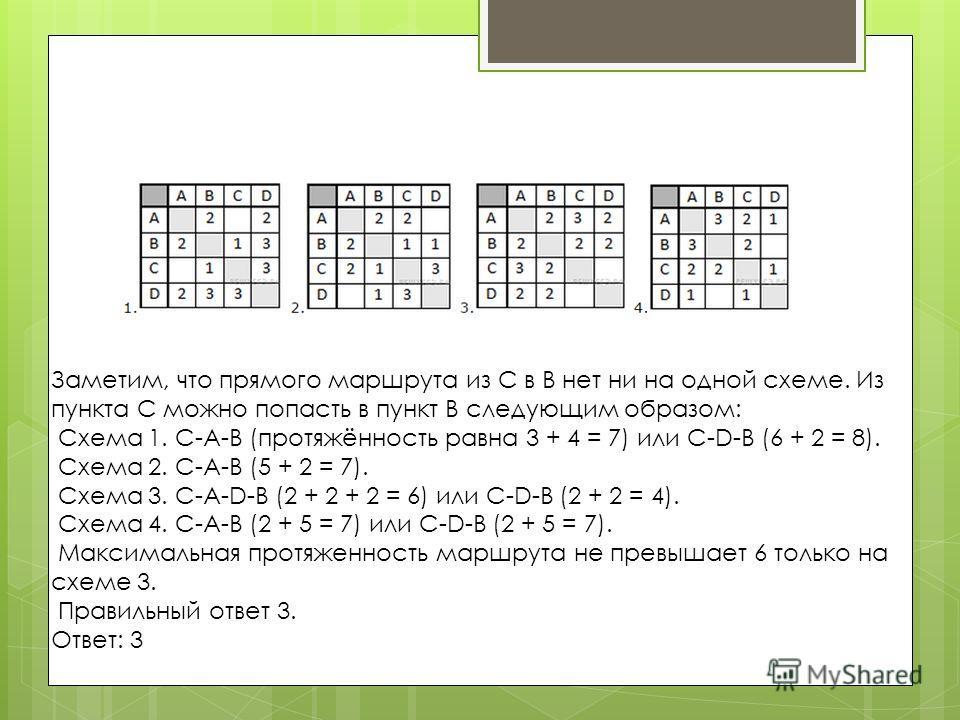 Заметим, что прямого маршрута из C в B нет ни на одной схеме. Из пункта С можно попасть в пункт B следующим образом: Схема 1. C-A-B (протяжённость равна 3 + 4 = 7) или С-D-B (6 + 2 = 8). Схема 2. C-A-B (5 + 2 = 7). Схема 3. С-A-D-B (2 +