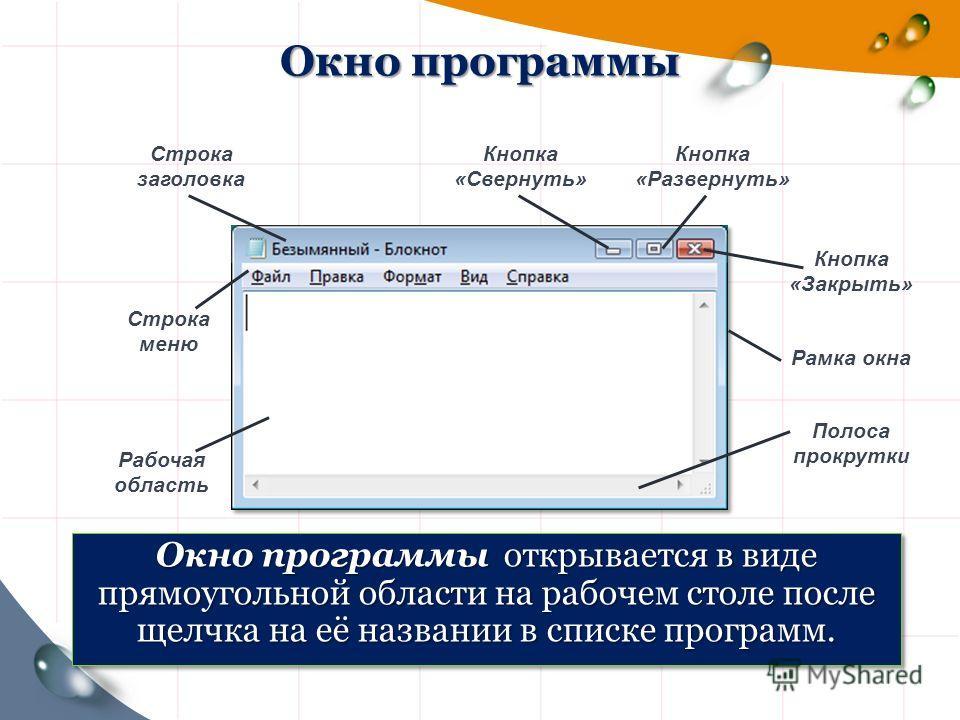 Окно программы Окно программы открывается в виде прямоугольной области на рабочем столе после щелчка на её названии в списке программ. Строка заголовка Кнопка «Свернуть» Кнопка «Развернуть» Кнопка «Закрыть» Рамка окна Полоса прокрутки Строка меню Раб