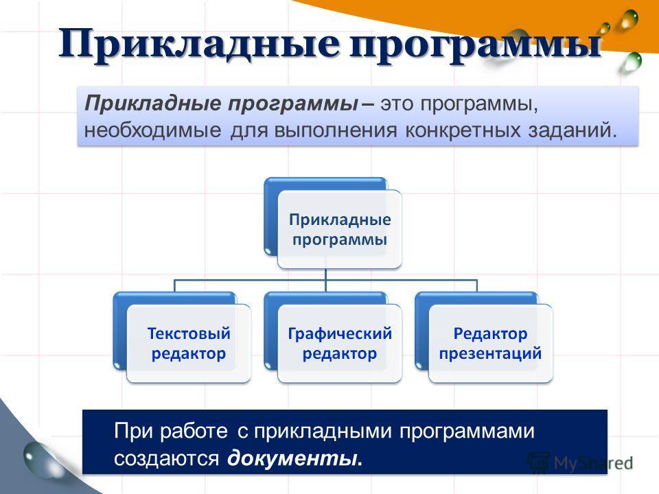 Прикладные программы Прикладные программы – это программы, необходимые для выполнения конкретных заданий. При работе с прикладными программами создаются документы.