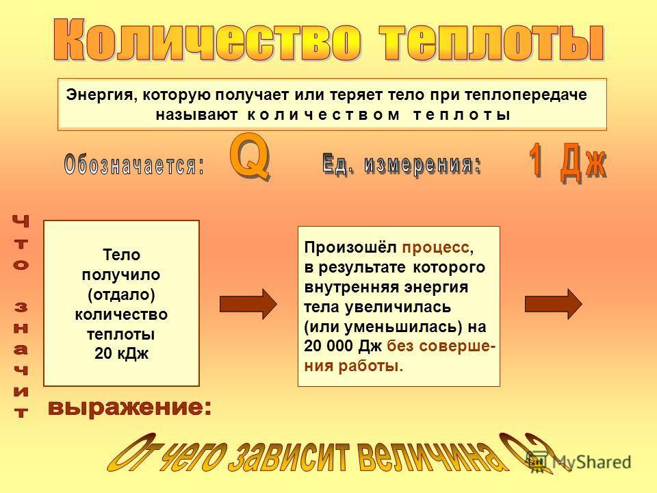 Энергия, которую получает или теряет тело при теплопередаче называют к о л и ч е с т в о м т е п л о т ы Тело получило (отдало) количество теплоты 20 к Дж Произошёл процесс, в результате которого внутренняя энергия тела увеличилась (или уменьшилась)