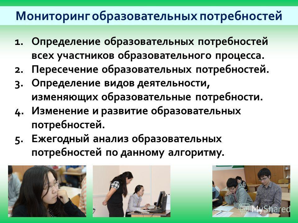Мониторинг образовательных потребностей 1. Определение образовательных потребностей всех участников образовательного процесса. 2. Пересечение образовательных потребностей. 3. Определение видов деятельности, изменяющих образовательные потребности. 4.