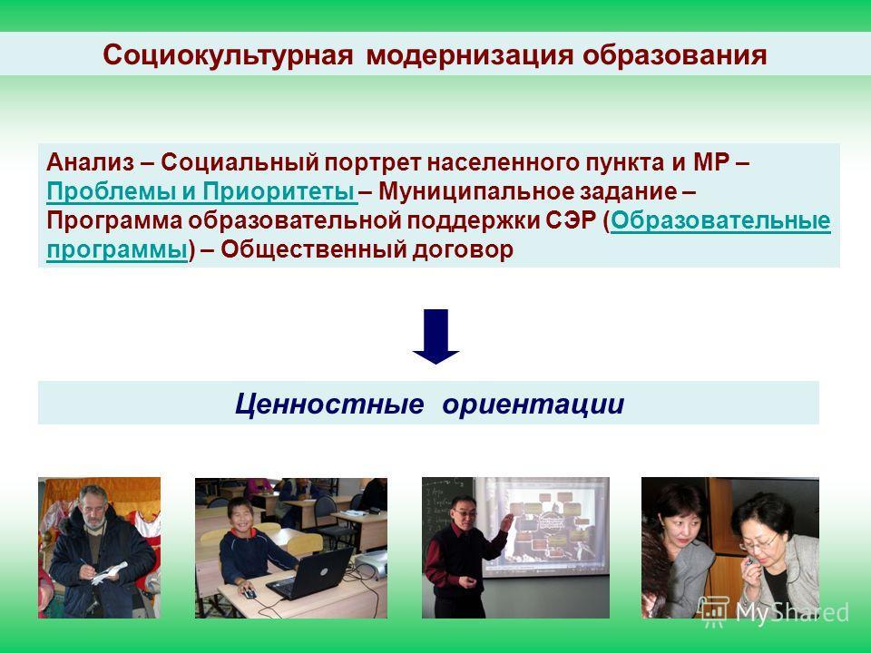 Социокультурные образовательные практики в РС (Я) ТРАНСФОРМАЦИЯТРАНСФОРМАЦИЯ МОДЕРНИЗАЦИОННЫХ ПРОЦЕССОВ В СОЦИОКУЛЬТУРНУЮ МОДЕРНИЗАЦИЮ ОБРАЗОВАНИЯМОДЕРНИЗАЦИОННЫХ ПРОЦЕССОВ В СОЦИОКУЛЬТУРНУЮ МОДЕРНИЗАЦИЮ ОБРАЗОВАНИЯ Методологические разработки А.М.Ци