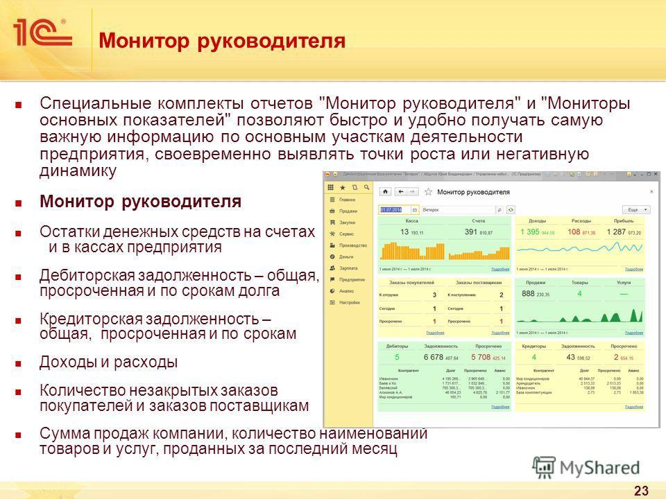 23 Монитор руководителя Специальные комплекты отчетов