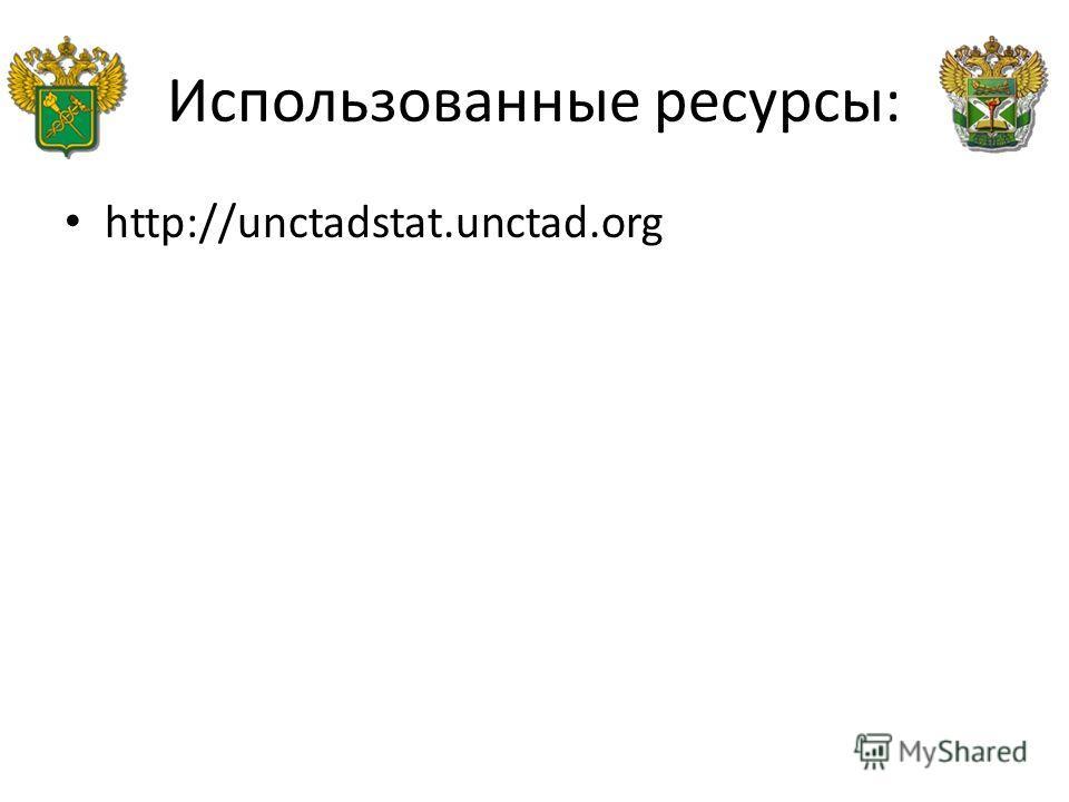 Использованные ресурсы: http://unctadstat.unctad.org