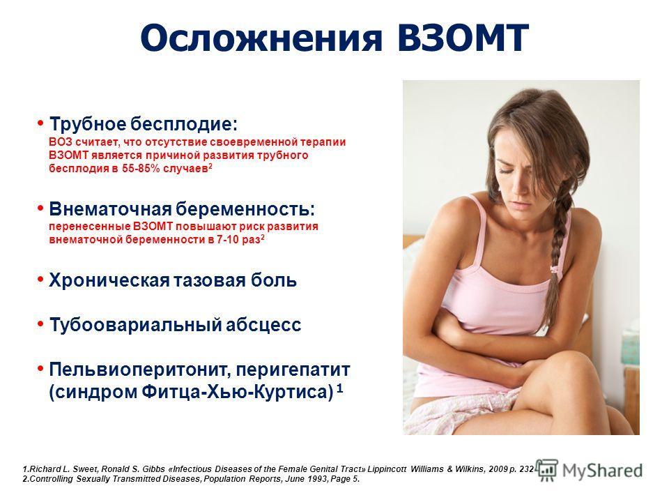 Осложнения ВЗОМТ Трубное бесплодие: ВОЗ считает, что отсутствие своевременной терапии ВЗОМТ является причиной развития трубного бесплодия в 55-85% случаев 2 Внематочная беременность: перенесенные ВЗОМТ повышают риск развития внематочной беременности
