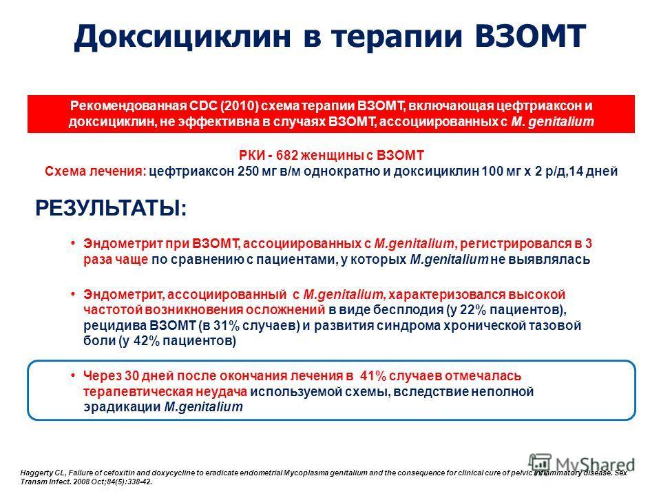Рекомендованная CDC (2010) схема терапии ВЗОМТ, включающая цефтриаксон и доксициклин, не эффективна в случаях ВЗОМТ, ассоциированных с M. genitalium РКИ - 682 женщины с ВЗОМТ Схема лечения: цефтриаксон 250 мг в/м однократно и доксициклин 100 мг х 2 р