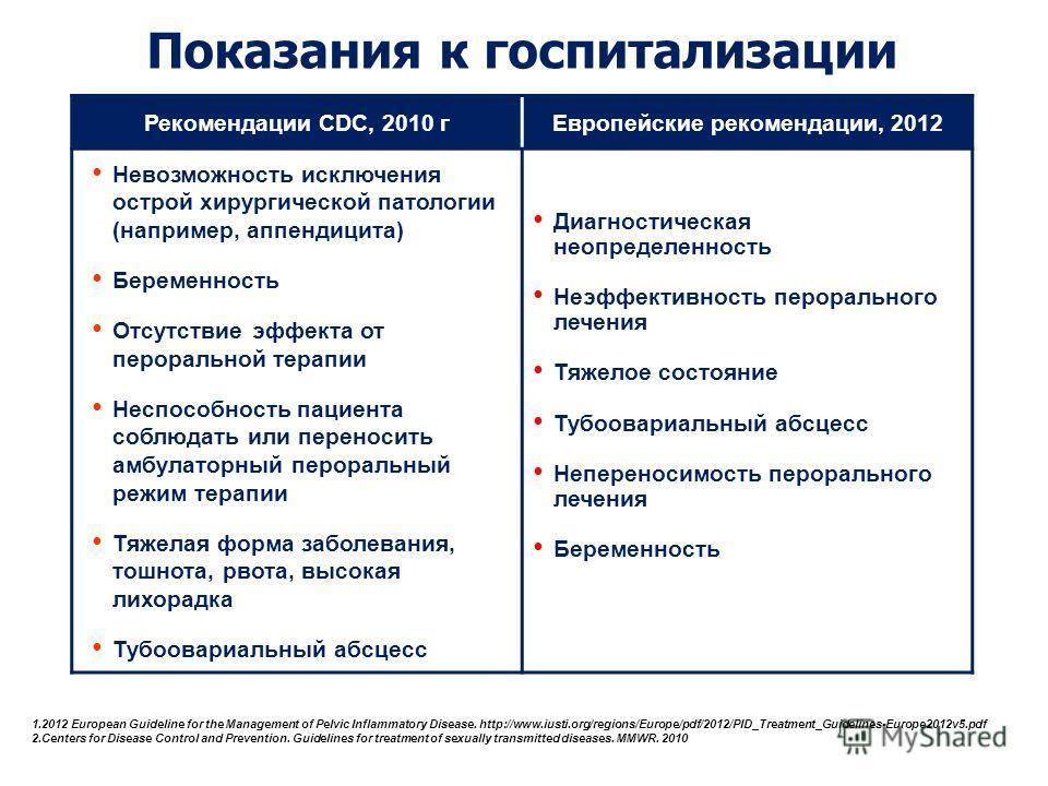 Показания к госпитализации Рекомендации CDC, 2010 г Европейские рекомендации, 2012 Невозможность исключения острой хирургической патологии (например, аппендицита) Беременность Отсутствие эффекта от пероральной терапии Неспособность пациента соблюдать