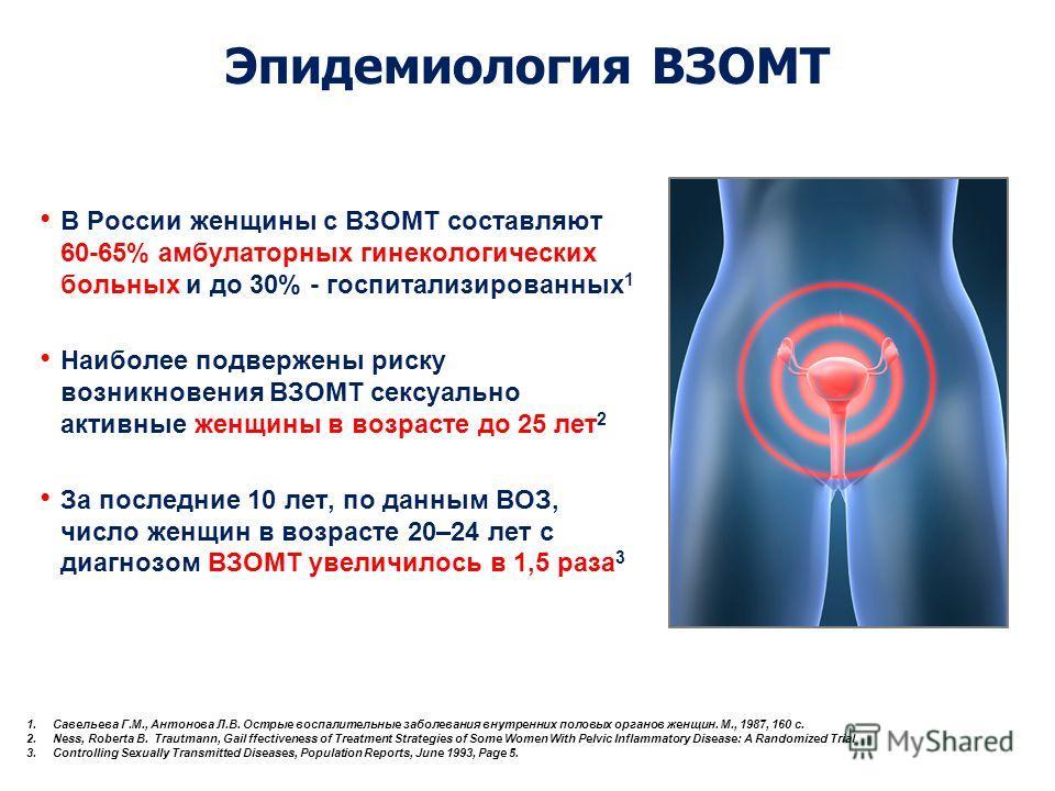 Эпидемиология ВЗОМТ В России женщины с ВЗОМТ составляют 60-65% амбулаторных гинекологических больных и до 30% - госпитализированных 1 Наиболее подвержены риску возникновения ВЗОМТ сексуально активные женщины в возрасте до 25 лет 2 За последние 10 лет