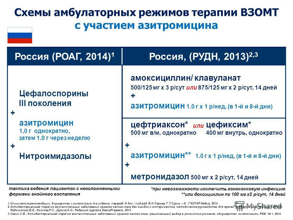 Россия (РОАГ, 2014) 1 Россия, (РУДН, 2013) 2,3 Цефалоспорины III поколения + азитромицин 1,0 г однократно, затем 1.0 г через неделю + Нитроимидазолы амоксициллин/ клавуланат 500/125 мг х 3 р/cут или 875/125 мг х 2 р/cут, 14 дней + азитромицин 1.0 г х