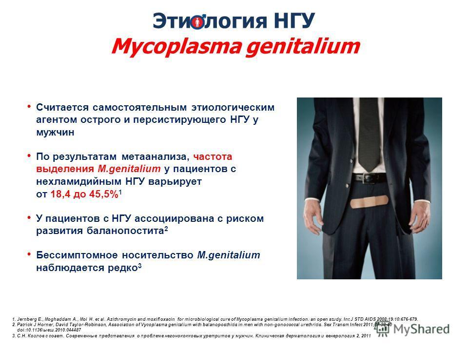 Cчитается самостоятельным этиологическим агентом острого и персистирующего НГУ у мужчин По результатам мета анализа, частота выделения M.genitalium у пациентов с нехламидийным НГУ варьирует от 18,4 до 45,5% 1 У пациентов с НГУ ассоциирована с риском