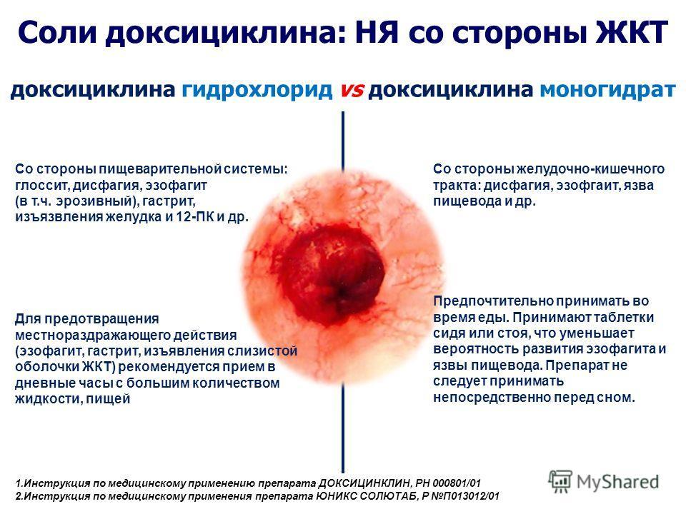 Инструкция По Медицинскому Применению Теопен