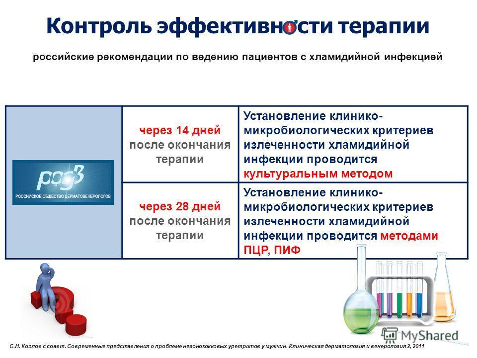 Контроль эффективности терапии российские рекомендации по ведению пациентов с хламидийной инфекцией через 14 дней после окончания терапии Установление клинико- микробиологических критериев излеченности хламидийной инфекции проводится культуральным ме