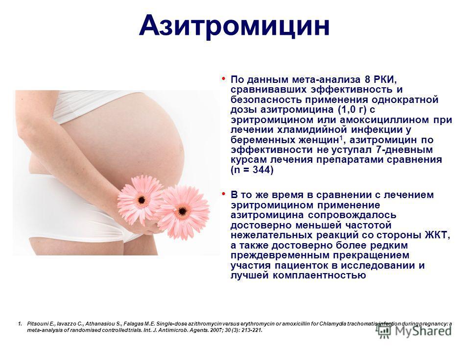 По данным мета-анализа 8 РКИ, сравнивавших эффективность и безопасность применения однократной дозы азитромицина (1,0 г) с эритромицином или амоксициллином при лечении хламидийной инфекции у беременных женщин 1, азитромицин по эффективности не уступа