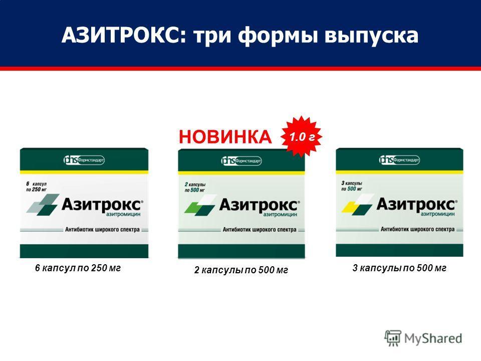 3 капсулы по 500 мг 6 капсул по 250 мг 2 капсулы по 500 мг 1.0 г НОВИНКА АЗИТРОКС: три формы выпуска