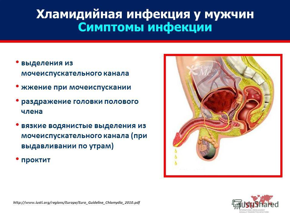 От чего возникает хламидиоз
