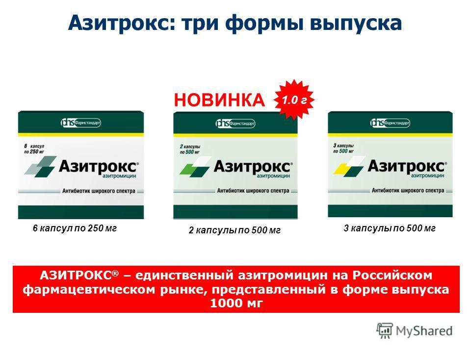 3 капсулы по 500 мг 6 капсул по 250 мг 2 капсулы по 500 мг 1.0 г НОВИНКА АЗИТРОКС ® – единственный азитромицин на Российском фармацевтическом рынке, представленный в форме выпуска 1000 мг Азитрокс: три формы выпуска