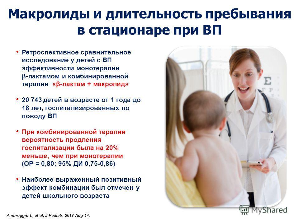 Макролиды и длительность пребывания в стационаре при ВП Ambroggio L, et al. J Pediatr. 2012 Aug 14. Ретроспективное сравнительное исследование у детей с ВП эффективности монотерапии β-лактамом и комбинированной терапии «β-лактам + макролид» 20 743 де